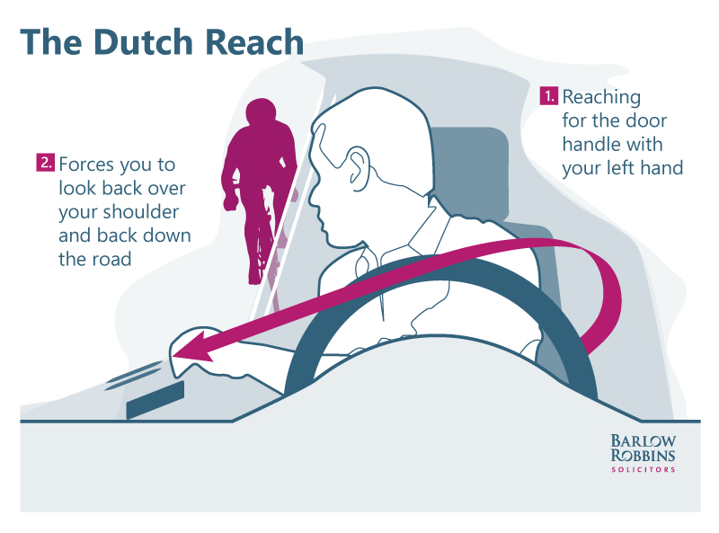 The Dutch Reach